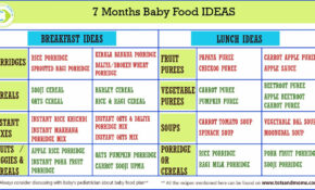 10 MONTHS INDIAN BABY FOOD CHART With Recipe Videos – TOTS ..