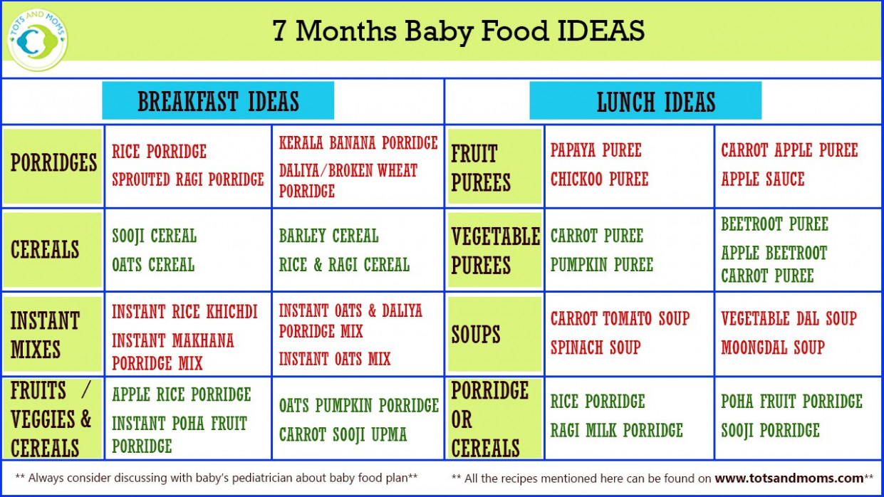 10 MONTHS INDIAN BABY FOOD CHART With Recipe Videos - TOTS ..