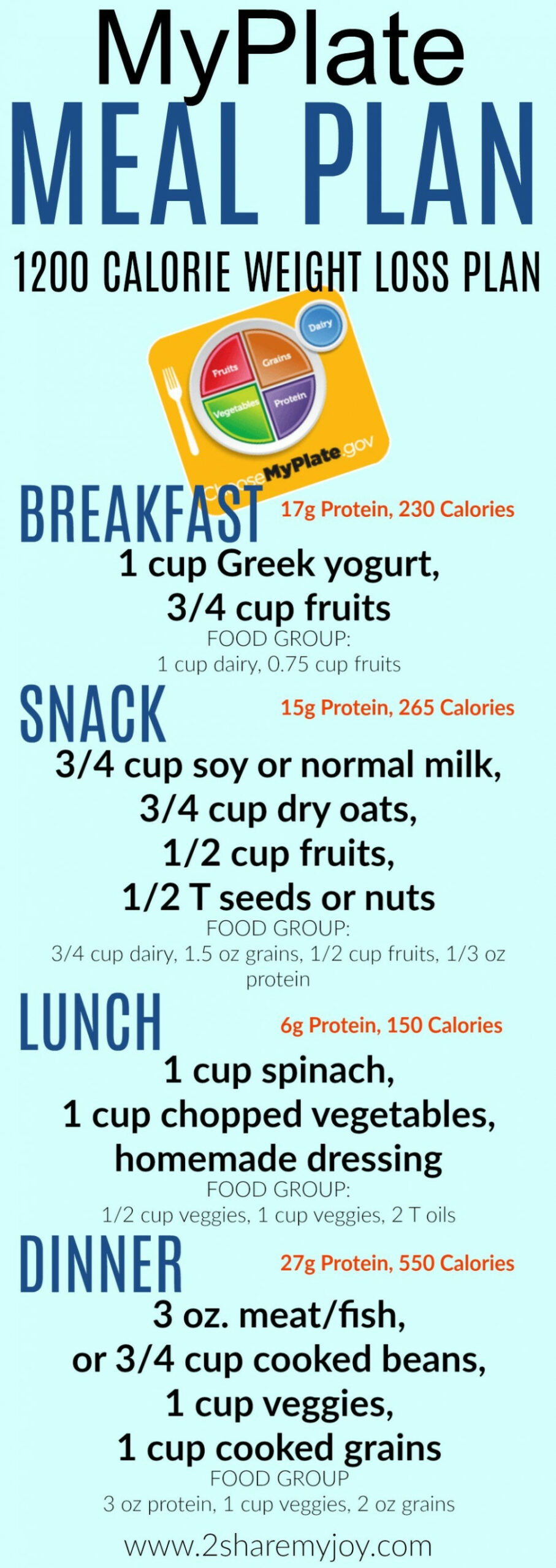 1200 Calorie Meal Plan to Lose Weight Fast (on a Budget ..