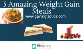13 Amazing Weight Gain Meals – Gaining Tactics – Food Recipes To Gain Weight