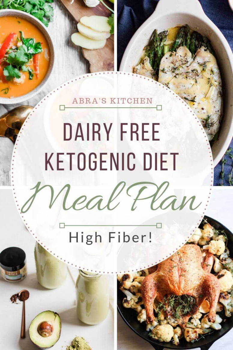 13 Day Ketogenic Meal Plan (Dairy Free, Mostly Plants, High ..