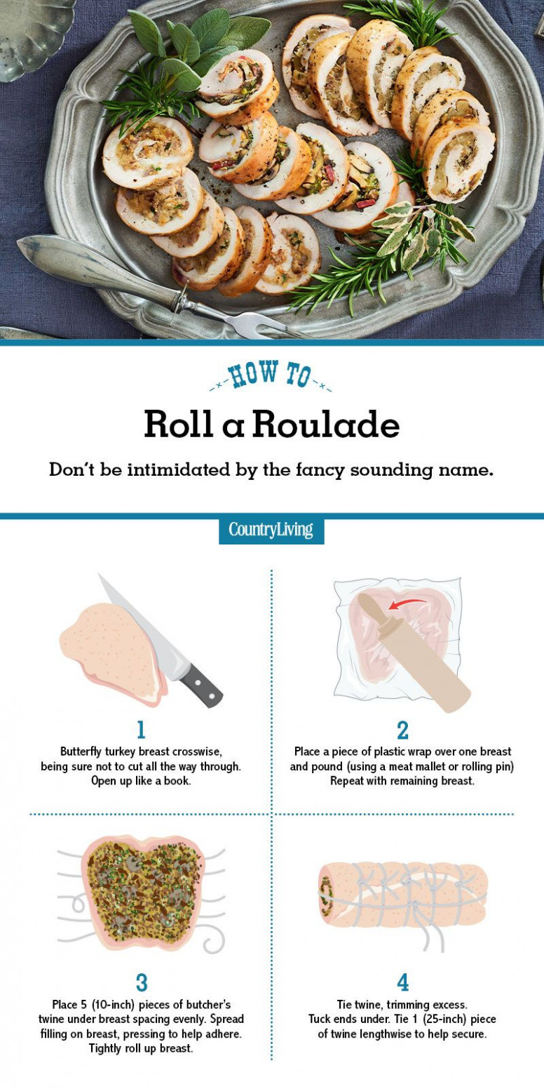 14 Super Helpful Charts To Make Thanksgiving Dinner Less ..