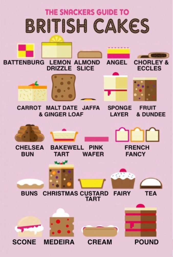 #15. On The List - The Queen's English - A Simple Guide To ..