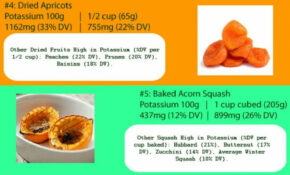 17 Best Images About Nutrients – Minerals On Pinterest ..