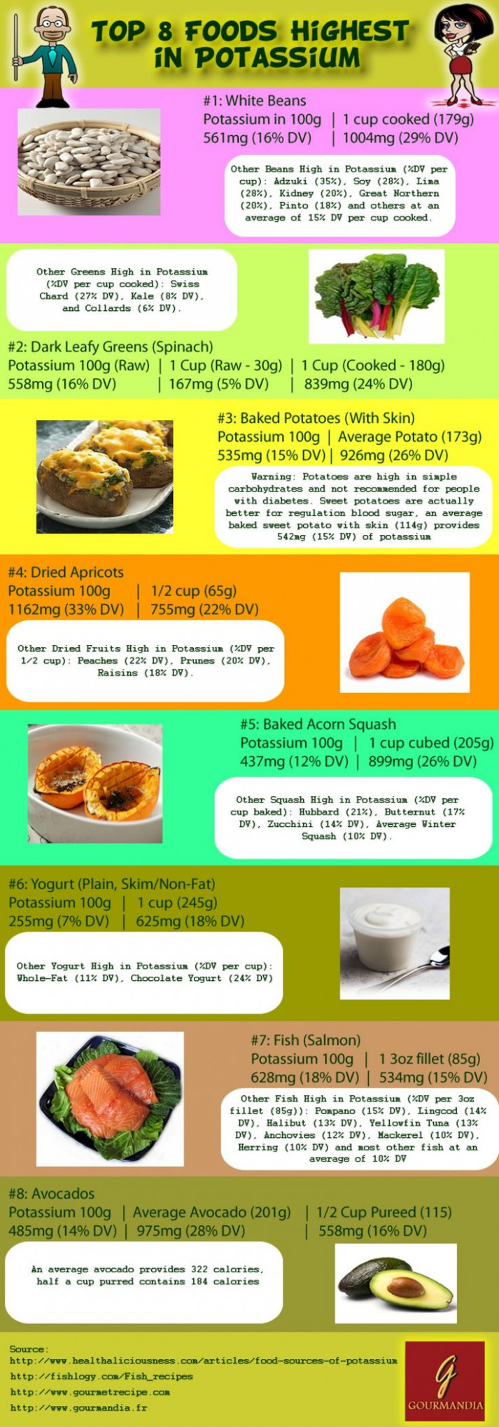 17 Best Images About Nutrients - Minerals On Pinterest ..