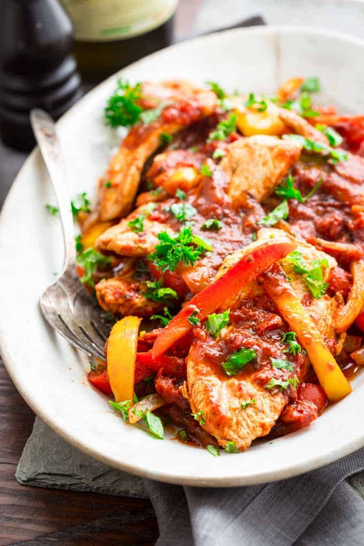 20 minute low carb turkey and peppers - Healthy Seasonal ..