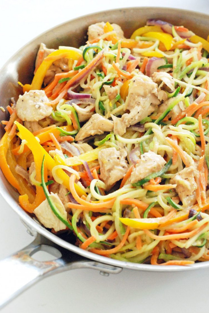 21 Easy and Delicious Whole30 Dinner Recipes   Whole 30 ..
