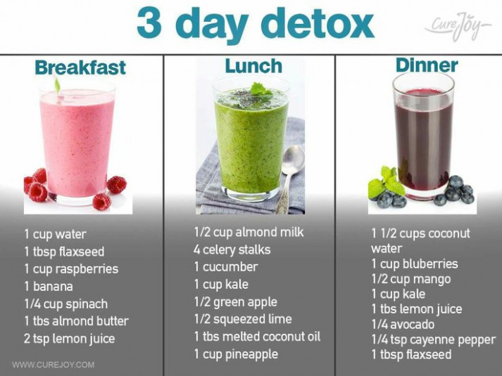 3 day detox smoothies via curejoy in 2019 | Smoothie ..