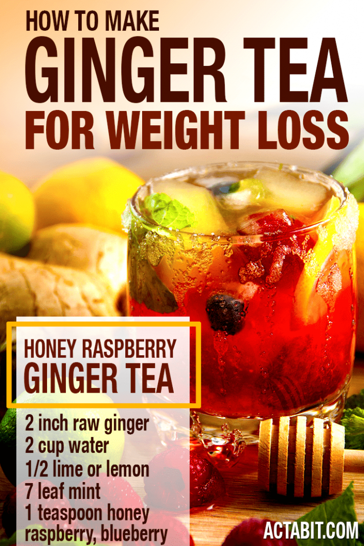 5 Detox Tea Recipes for Weight Loss - Best Homemade Drinks ..