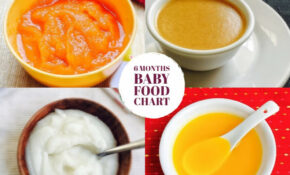 6 Months Baby Food Chart With Indian Baby Food Recipes – Food Recipes For 7 Month Old