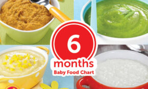 6 Months Baby Food Chart – With Indian Recipes – Food Recipes For 7 Month Old