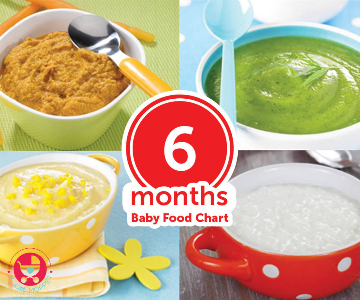 6 Months Baby Food Chart - with Indian Recipes - food recipes for 7 month old
