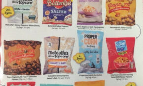 69 Best Slimming World Low Syn Snacks Images On Pinterest ..