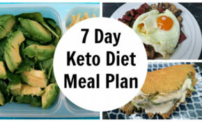 7 Day Keto Diet Meal Plan Menu For Weight Loss – Ketogenic ..