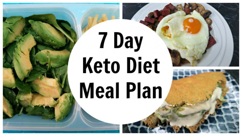 7 Day Keto Diet Meal Plan Menu For Weight Loss - Ketogenic ..