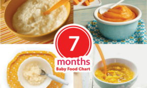 7 Months Baby Food Chart With Indian Recipes – My Little ..