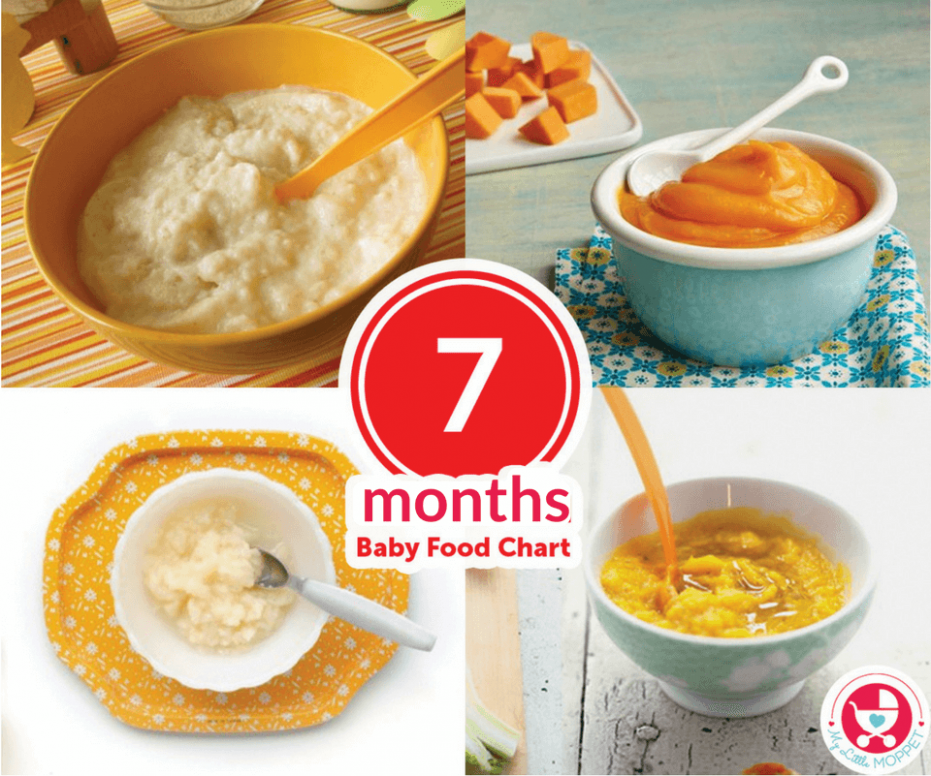 7 Months Baby Food Chart with Indian Recipes - My Little ..