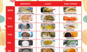 7 Months Food Chart For Babies | Baby Food | 7 Months Baby ..
