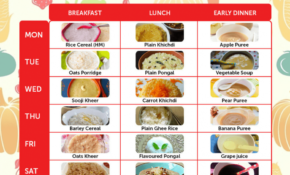 7 Months Food Chart For Babies | Baby Food – Baby Food Recipes 7 Months