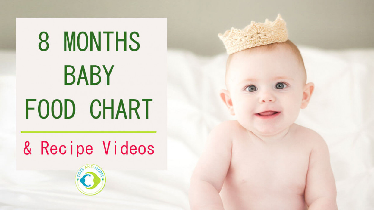 8 MONTHS INDIAN BABY FOOD CHART with Recipe Videos - TOTS ..