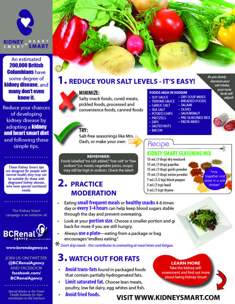 Adopt a Heart Smart diet to reduce your chances of ..