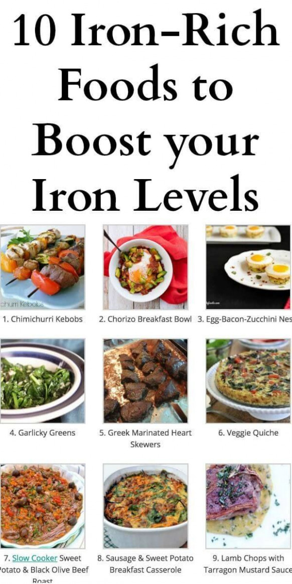 Anemic? Here are 10 Iron-Rich Paleo Recipes | TRICKS AND ..