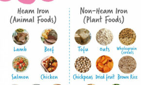 Babies Need Iron Rich Foods From 14 Months As The Iron They ..