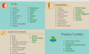 Baby Food Chart For 8 Months Baby | 8 Months Baby Food Recipes – Recipes Baby Food 8 Months