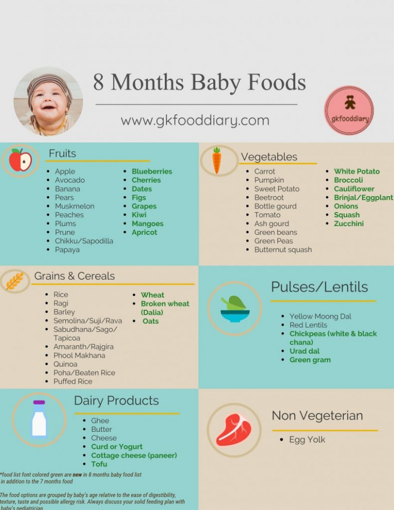 Baby Food Chart for 8 Months Baby | 8 Months Baby Food Recipes - recipes baby food 8 months