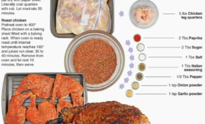 Behind The Bites: Roasted Chicken Leg Quarters – Baked Chicken Leg Quarters Recipes