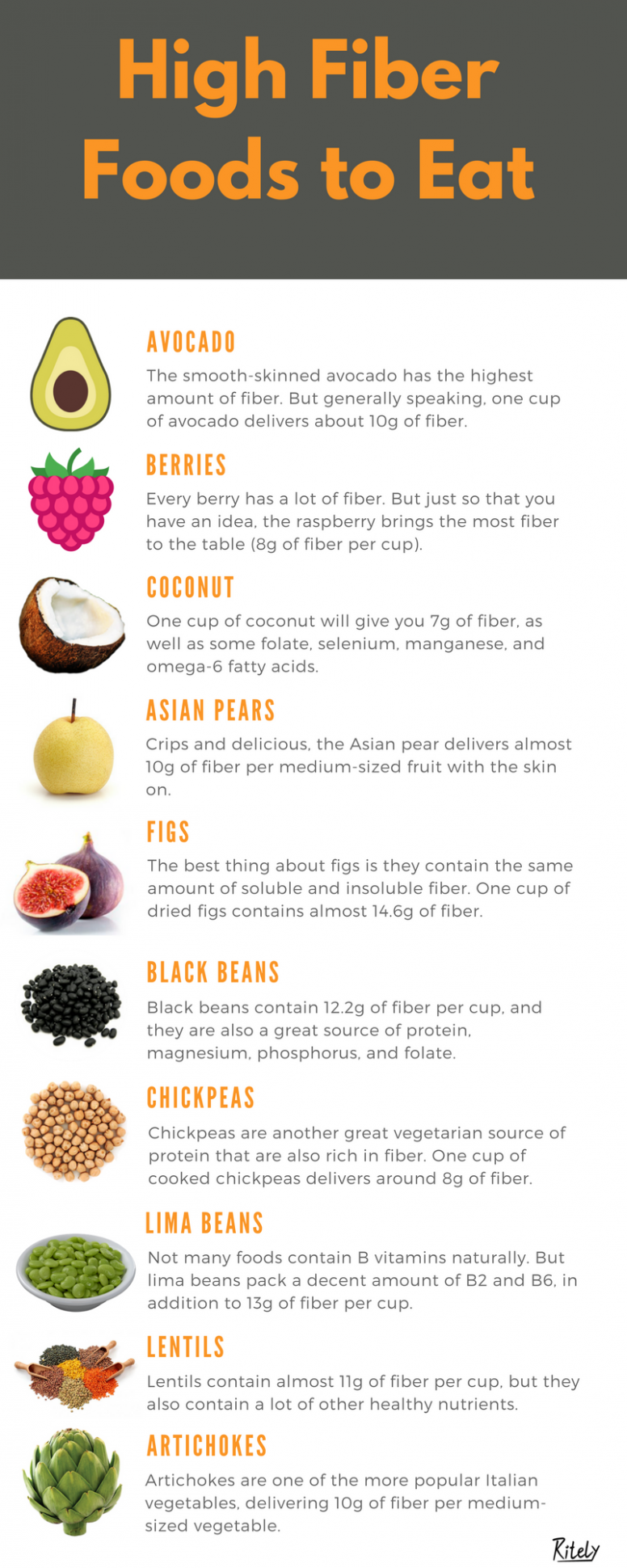 Best High Fiber Foods for Weight Loss and Regular Bowel ..
