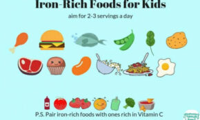 Best Iron-Rich Foods for Babies, Toddlers, & Big Kids ...