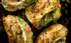 Cheesy Broccoli Stuffed Chicken (low Carb, Keto) | Gimme ..
