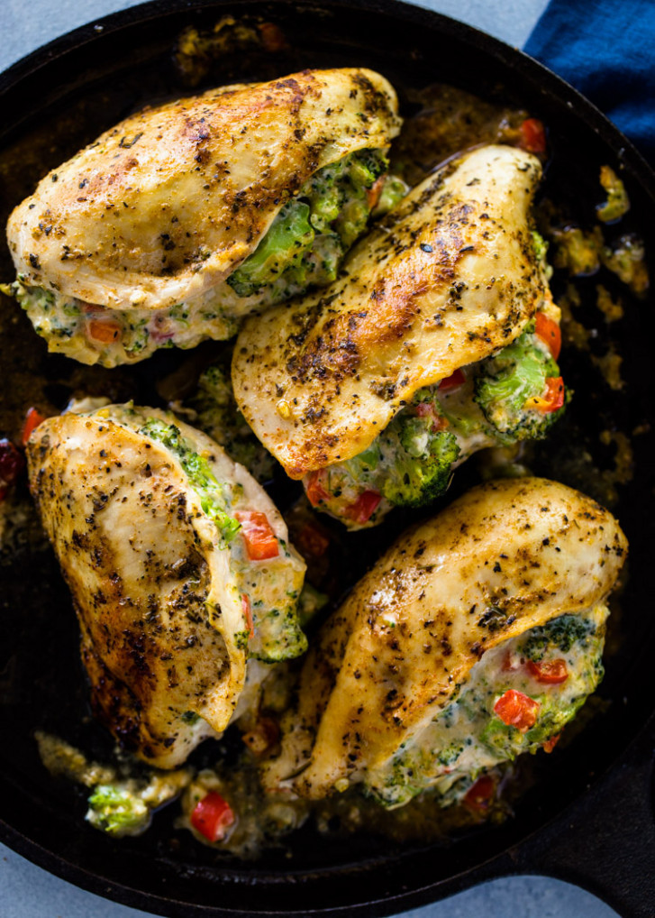Cheesy Broccoli Stuffed Chicken (low-carb, Keto) | Gimme ..