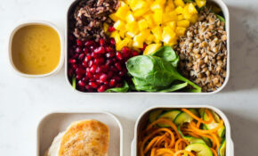 Clean Eating Meal Plan – 1 Full Day Prepped In 40 Mins ..