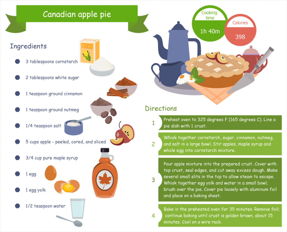 Cooking Recipes Solution | ConceptDraw