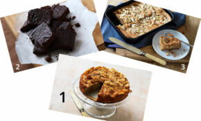 "Diabetes UK Promotes ""scientific Based"" Top Recipes For .."