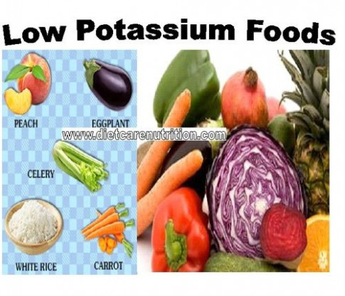 Diet Pills Low Potassium | High Potassium | Diet, Renal ..