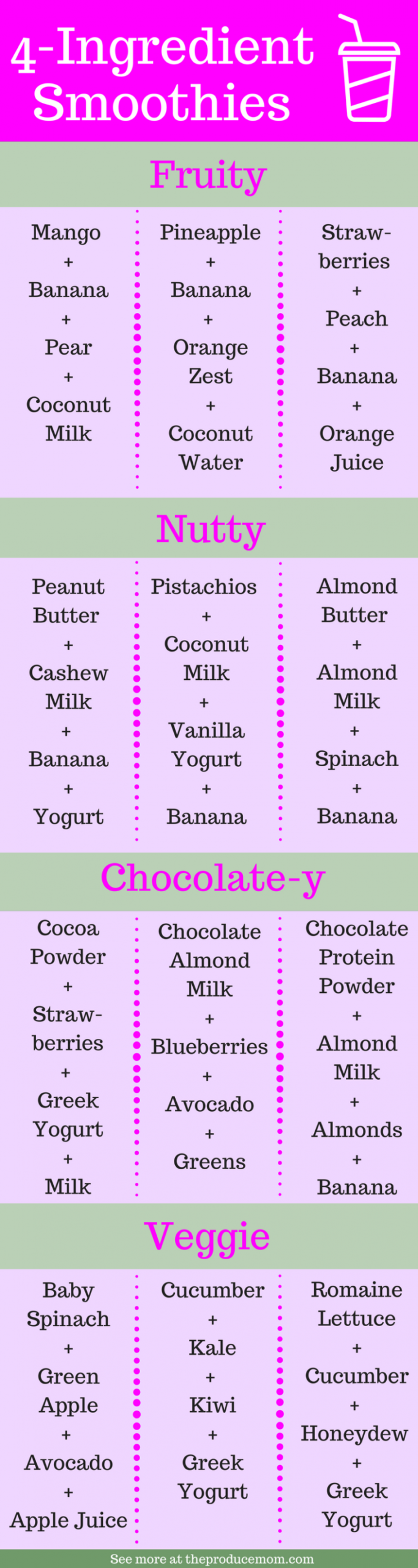 Easy and Healthy Smoothie Recipes | Delicious fruit and ..