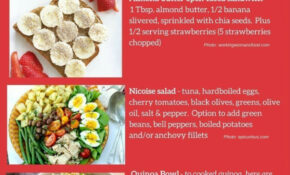 Easy Low FODMAP Lunch Ideas – FODMAP Life – Fodmap Recipes Dinner