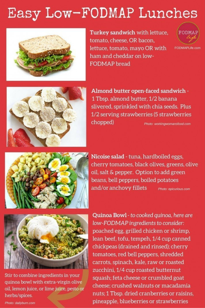 Easy Low FODMAP Lunch Ideas - FODMAP Life - Fodmap Recipes Dinner