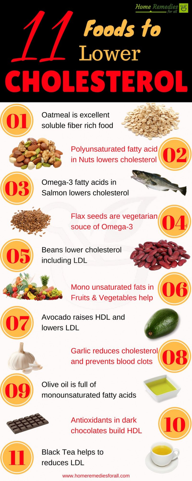 Eat these 11 foods to lower your cholesterol and improve ..