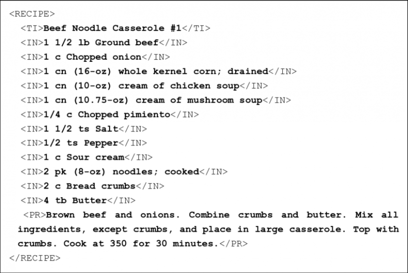 Example of a cooking recipe taken from the CCC recipe ..