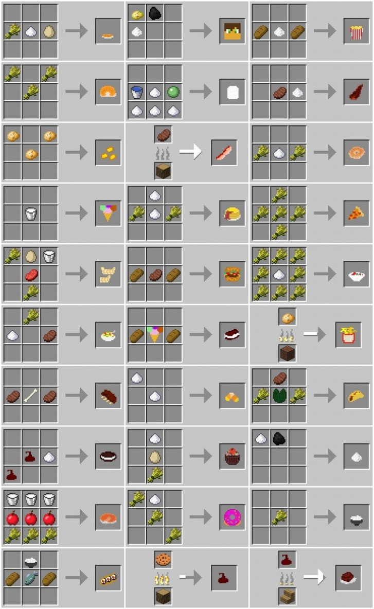 Expanded Food Mod 1.7