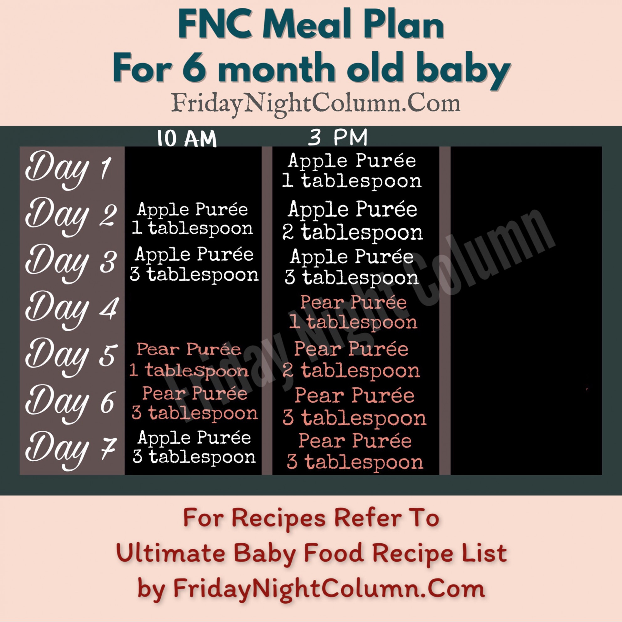 FNC Meal Plan For Babies 11 to 11 months – Friday Night Column - food recipes for 7 month old