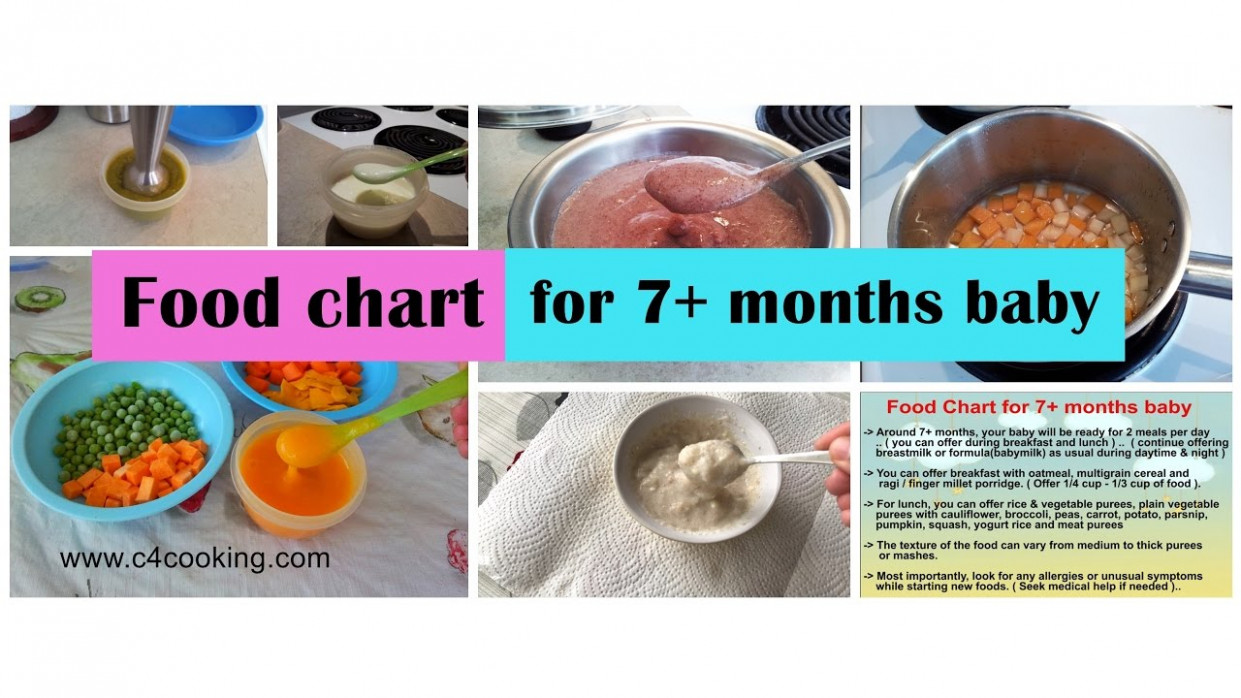 Food chart for 7 months baby ( Food guide, Tips & recipes ..