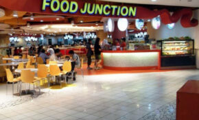 Food Junction | Food – Food Junction Recipes