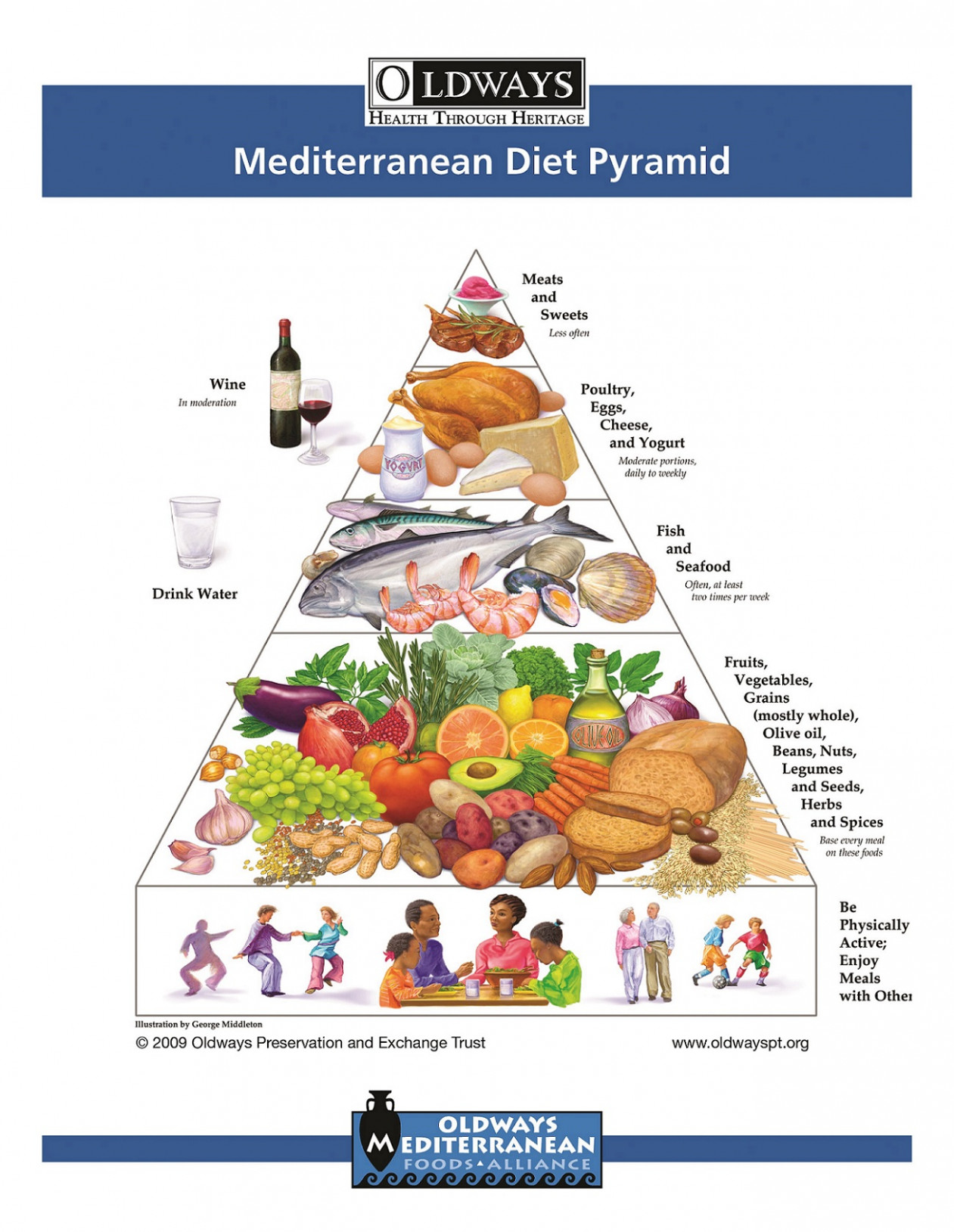 Going Mediterranean on Your Kidney Diet - Kidney Diet Tips - food recipes low in potassium