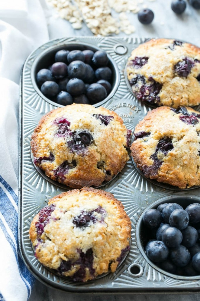 Healthy Blueberry Muffins - Dinner at the Zoo - recipes blueberry muffins healthy