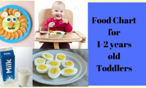 Healthy Diet Chart For 155 Years Baby Food 15 15 Year Old ...